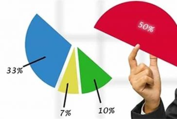 Thủ tục tăng vốn điều lệ công ty TNHH 1 thành viên